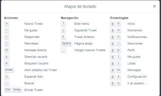 Atajos de Teclado en Twitter,  Informática Práctica para Usuarios
