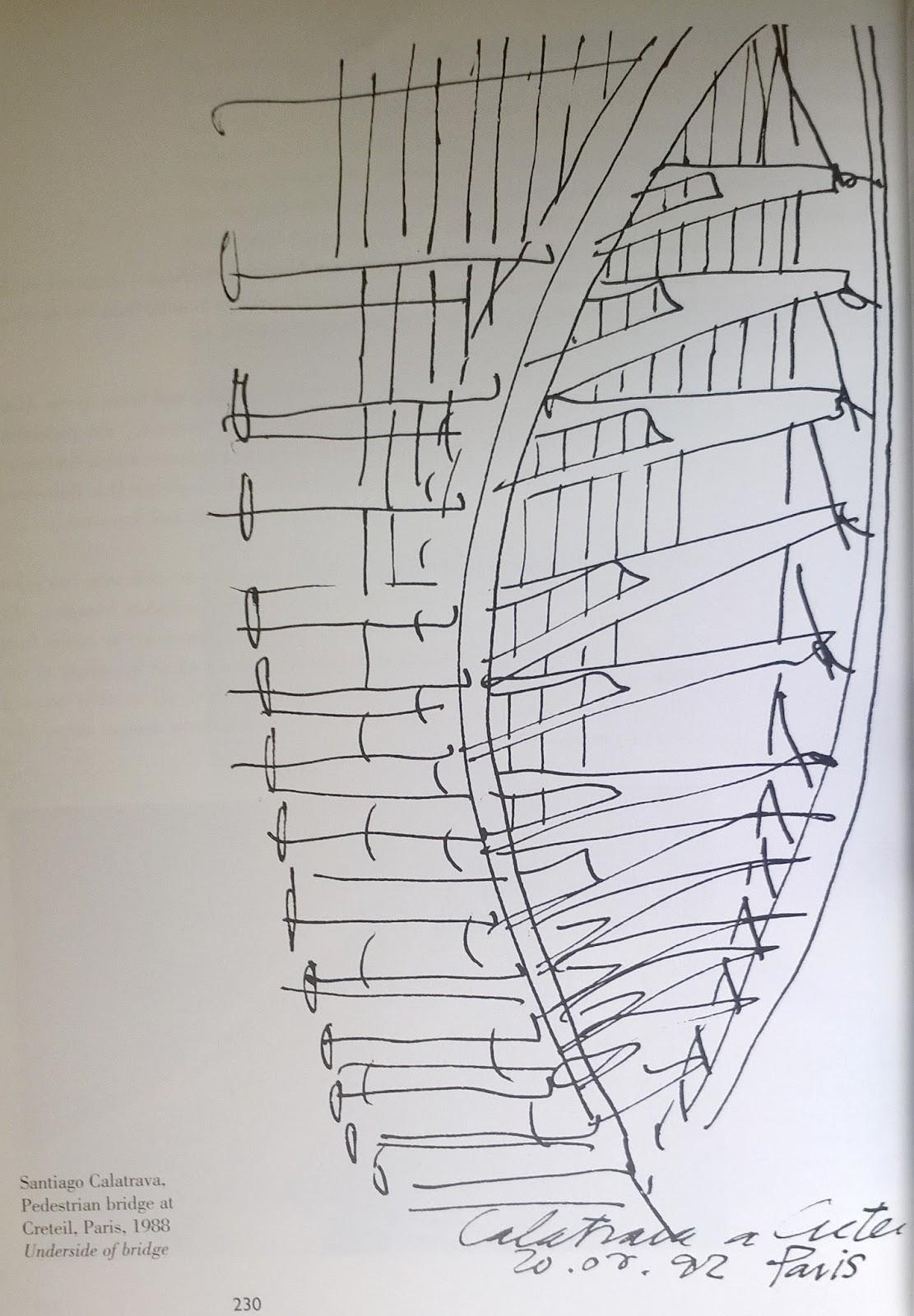 bản vẻ của kts calatrava