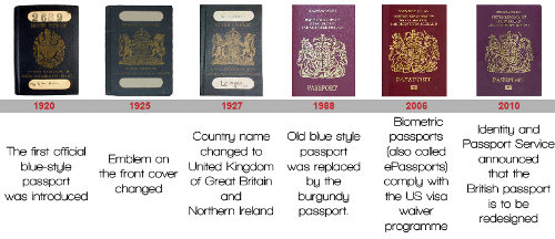 how to get your british passport as a canadian