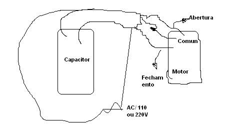 Segurança Eletrônica: Procedimento para o teste do motor