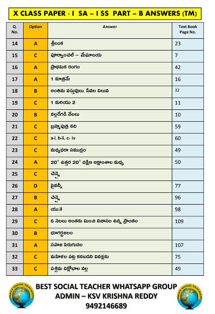 AP SA 1  9th class Social Science Answer Keys Sheet