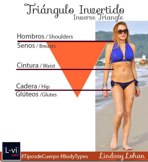 Tipos de Cuerpo Mujer: Triángulo Invertido / Women Body Types: Inverse Triangle  L-vi.com by LuceBuona