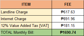 Plan 999 Monthly Bill - Breakdown of fees