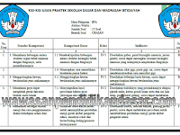 Download kisi-kisi ujian Praktik  Sekolah Dasar dan Madrasah Ibtidaiyah tahun 2017