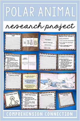 Using questions to drive student research is an important way to help students connect to their learning to make it more meaningful. This blog post includes information about questioning strategies and student research including this polar animal research project.