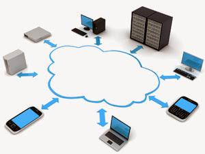 Pertimbangan Sebelum Memilih Cloud Computing Untuk Bisnismu