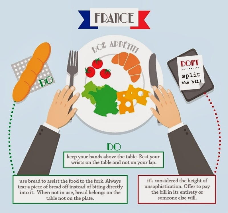 02-France-The-Restaurant-Choice-Dining-Etiquette-Around-the-World-www-designstack-co
