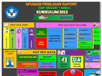 Download Aplikasi Raport SMP Kurikkulum 2013 [K13] Gratis