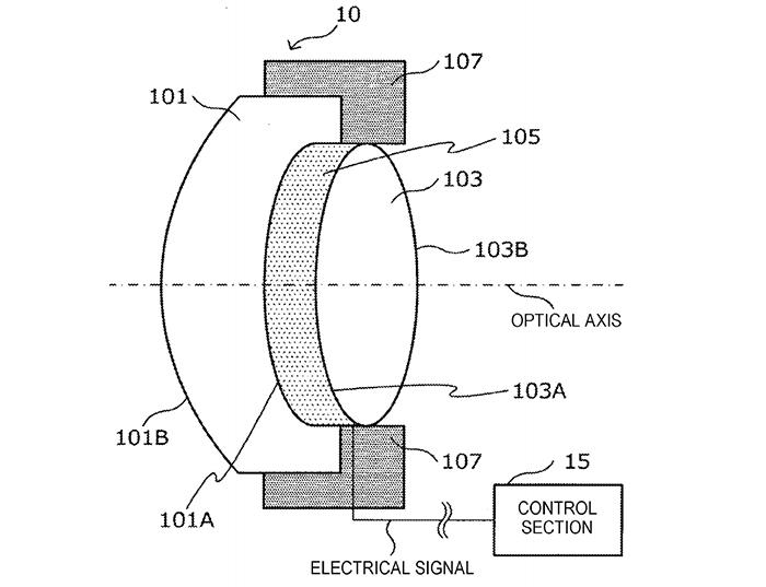 Жидкокристаллическая линза управляемая электричеством