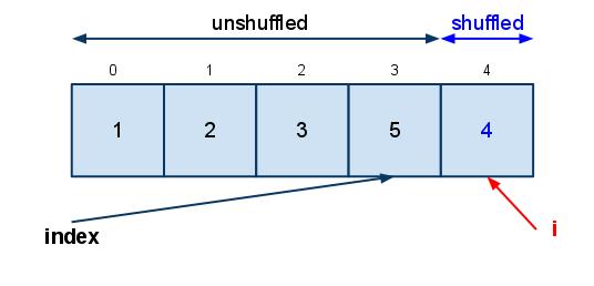 How to shuffle array into random order java