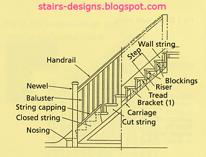 February 2014 Stairs Designs