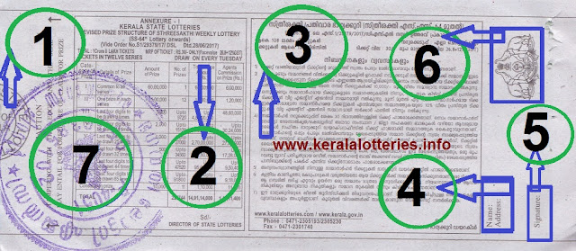 Understanding the ticket of STHREE SAKTHI Lottery back view