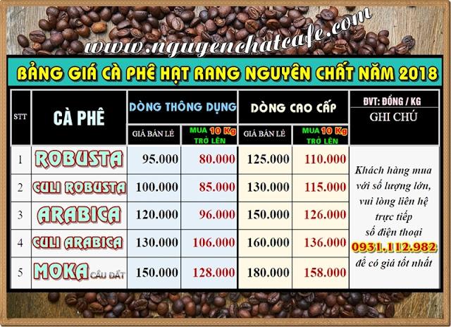 Cà phê hạt rang giá rẻ Buôn Ma thuột, Đăk Lăk 2018