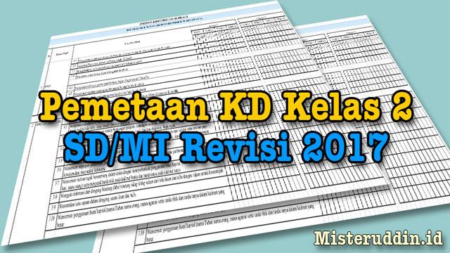 Pemetaan KD Kelas 2 SD/MI Kurikulum 2013 Revisi 2017