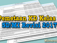 Download Pemetaan KD kelas 2 SD/MI kurikulum 2013 Revisi 2017