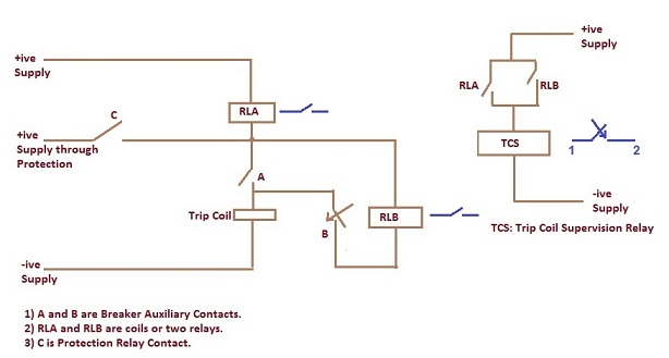 How does Trip Circuit Supervision Work Electrical Concepts