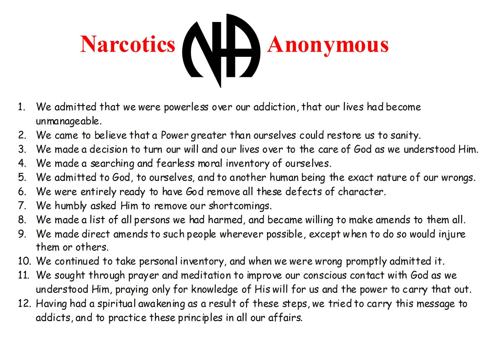 Narcotics Anonymous Step 4 Worksheet