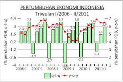 Corak Analisis Ilmu Ekonomi