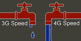 perbedaan kecepatan 3g dan 4g