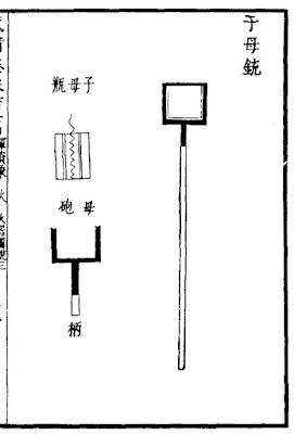 Ming Dynasty Grenade Handgonne