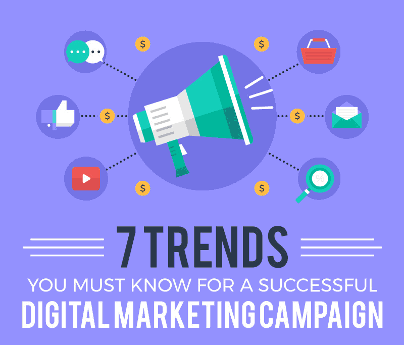 7 Trends You Must Know For a Successful Digital Marketing Campaign - infographic