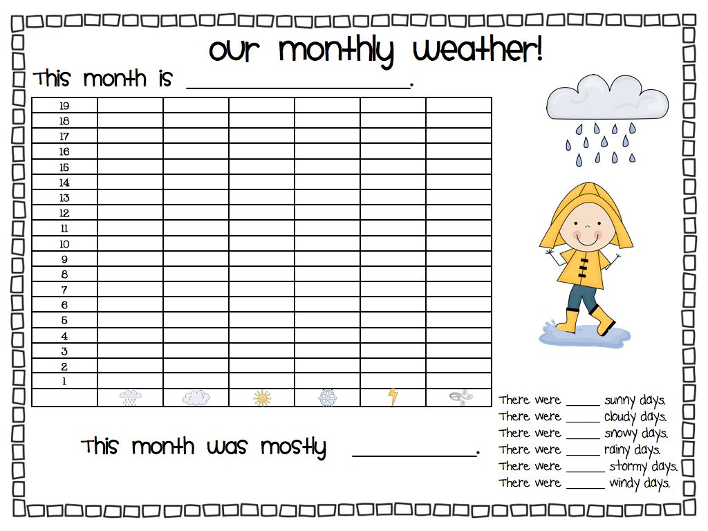 Our Second Year Of Primary Blog Weather