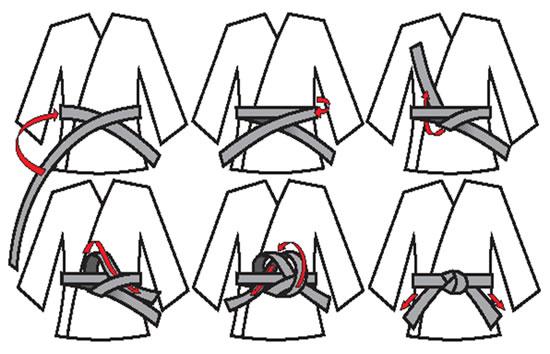 incontrare sito web per lo sconto grande sconto Aikime: Il nodo della cintura: lo specchio di un Aikidoka