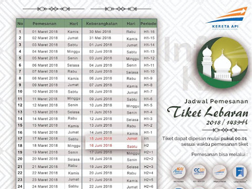 Jadwal pemesanan tiket KA mudik Lebaran 2018