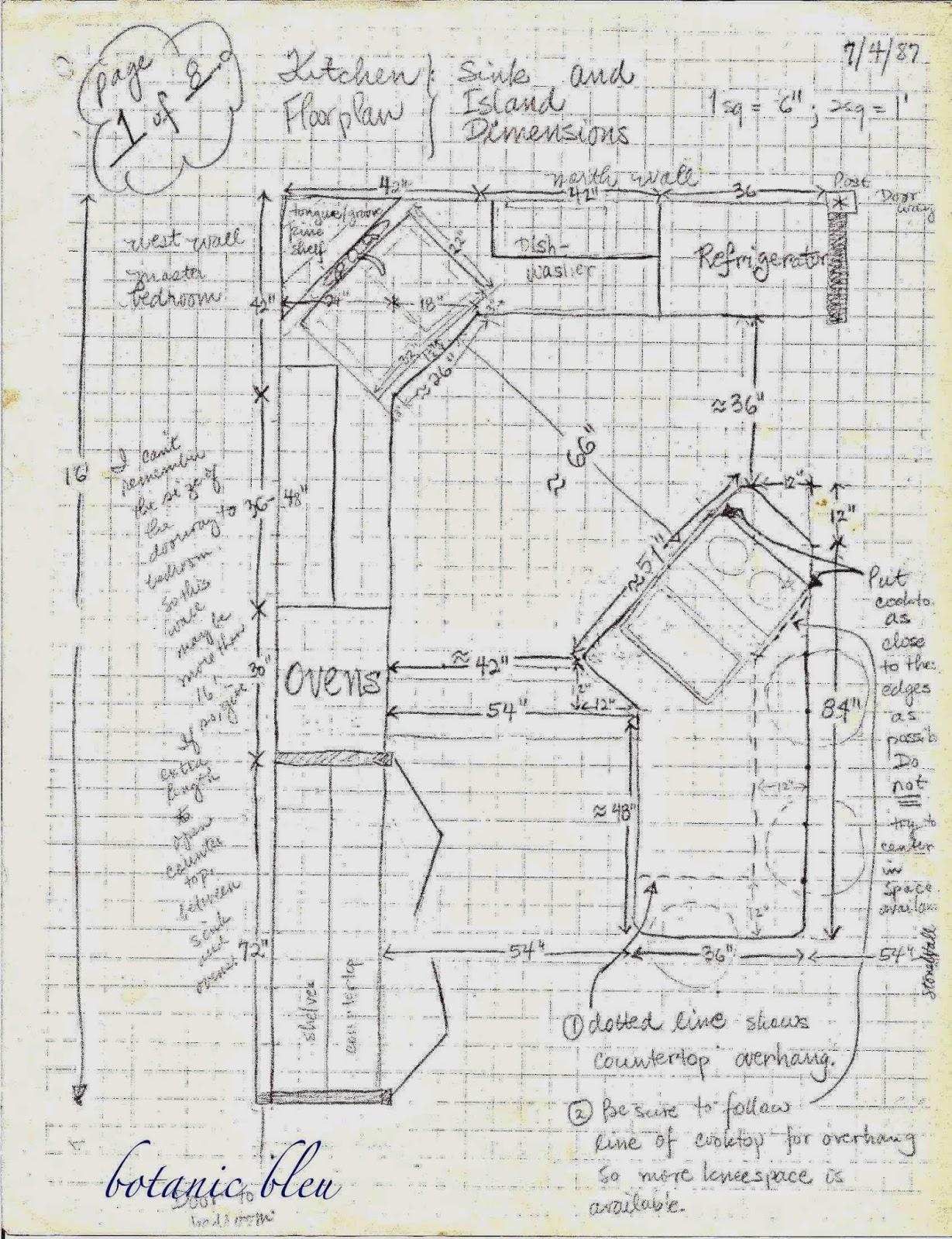 graph paper blueprints - Gidiye.redformapolitica.co