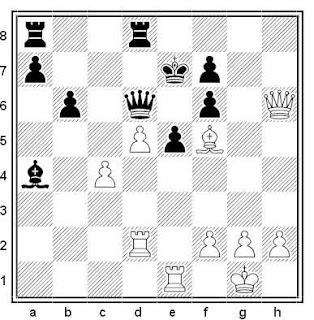 Posición de la partida de ajedrez Nunn - Zilber (Hastings, 1979/80)