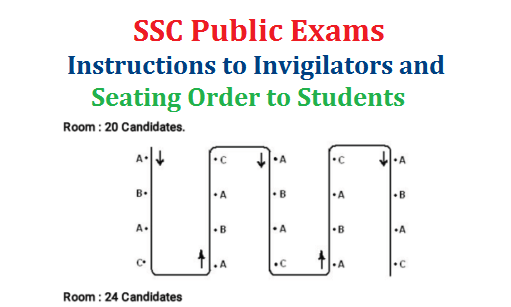 TS SSC/10th Public Exams Instructions to Invigilators and Seating Order for Students Instructions on Conducting SSC Public Examination to invigilators about their job chart at the centre These instructions are divided into two Parts. Part-Ideals with General Instructions applicable to all papers. TS SSC/10th Public Examinations March 23017 Instructions to Invigilators Download |  Read all the Instruction scarefully and incase of any doubt,please discuss with the Chief Superintendent and the Departmental Officer. Any lapse on his/her part  wil lcaus eirrevocable damage to the candidates.  APPOINTMENT ORDER REPORTING FOR DUTY.  RECEIPT OF QUESTION PAPERS: ts-ssc-10th-public-examinations-march-instructions-to-invigilators-download The Invigilators are informed that Codingis being implemented for all the subjects of SSC,OSSC and Vocational Public Examinations,March,2017also.Detailed instructions to be followed while conducting examinations are given in the Part- II of these instructions.Any deviation/mistake /lapse on the partofthe invigilator will lead to severe consequences such as with hold in  the results of the candidates in his room,non identification of the answerscripts of the candidate and severe disciplinary action against the invigilator concerned.