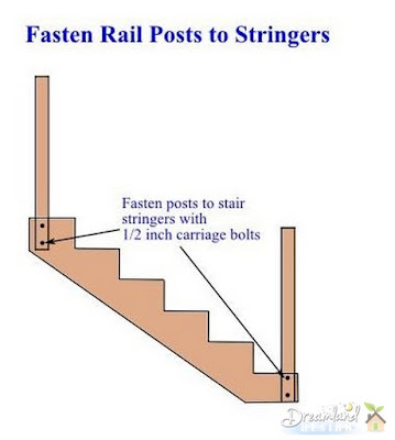 Fasten Rail Posts to Stringers