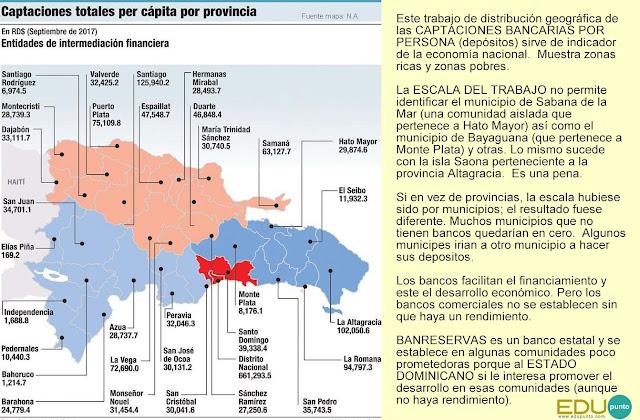 banca, deposito, geografia, dominicana