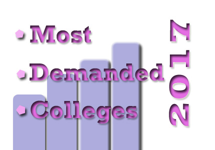 Top 20 College List in Bangladesh
