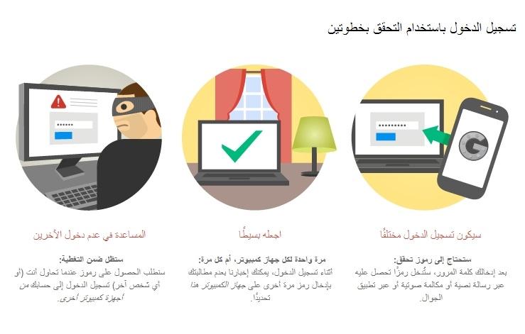 """إضافة ميزة التحقق بخطوتين, ميزة """"التحقق بخطوتين"""", إضافة خطوة التحقق الثانية, حماية حسابك من الإختراق"""