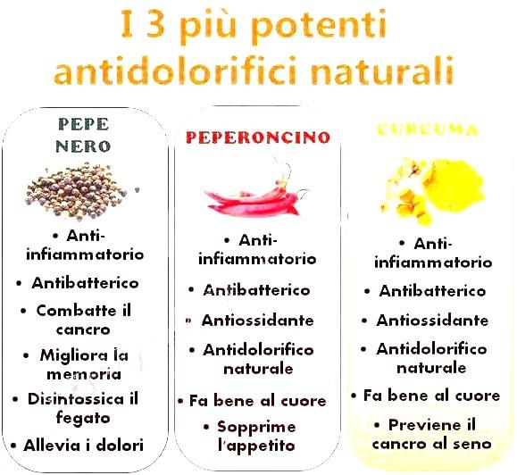 quali sono gli steroidi legali in italia