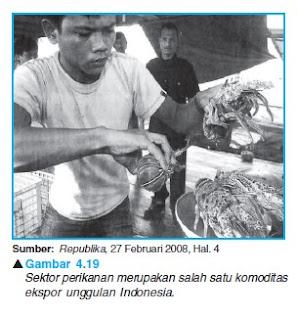 Komoditas Ekspor Impor Indonesia