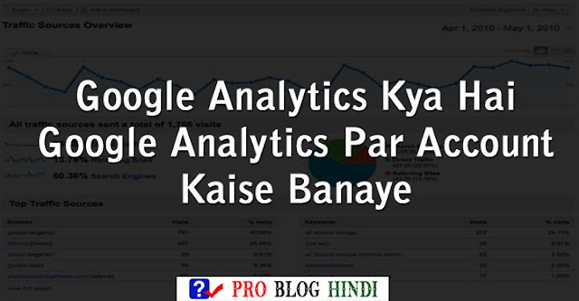 what is google analytics in hindi, how to create google analytics in hindi, google analytics kya hai, google analytics par account kaise banaye