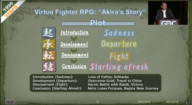 GDC 2014 slide: Shenmue plot structure