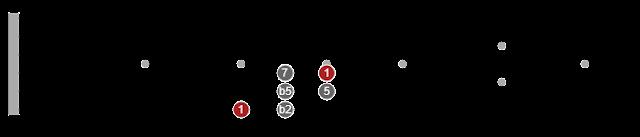 ideas for pentatonic scales