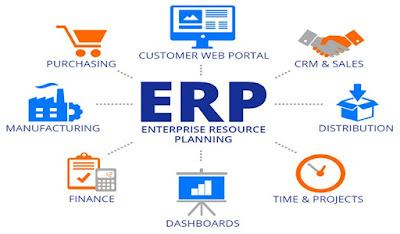 ERP (Enterprise Resource Planning