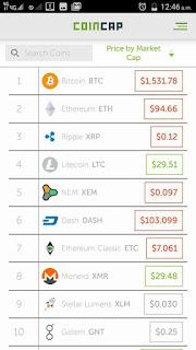 Bitcoin, ethtrade, cryptocurrency, digital money,