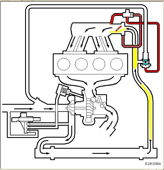 Saab 9 3 Ecu Del Schaltplan Auto Electrical Wiring Diagram