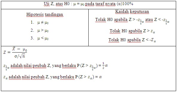 Fisika Bab 8 Prosedur Uji Hipotesis