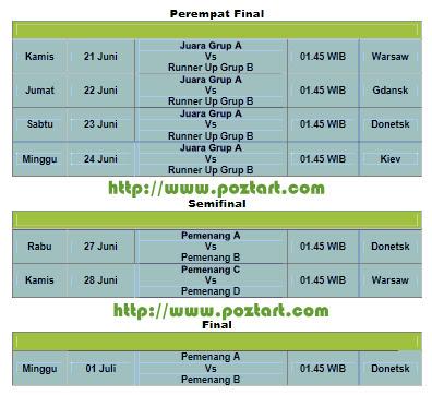 Download Jadwal Euro 2012 Lengkap