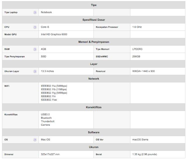 Pengalaman Menggunakan MacBook Air 13-inch (Early 2015)