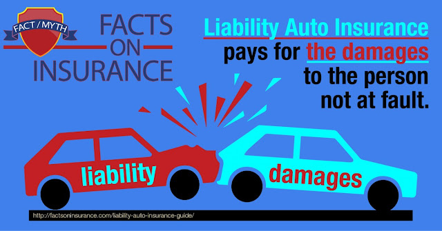 Liability coverage protects you if you injure or kill someone or damage property