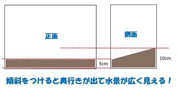 水草水槽の作り方