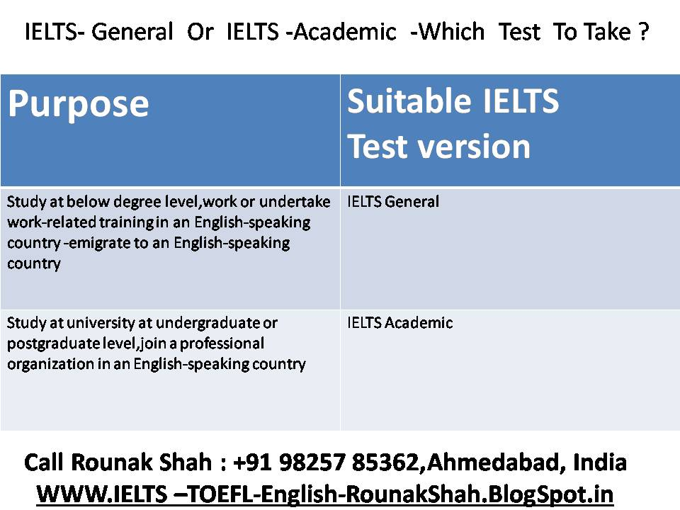 ielts training center in ahmedabad When looking for the ielts classes, choose the coaching center that fulfils your requirements orbit immigration is one of the best ielts coaching service provider in ahmedabad.