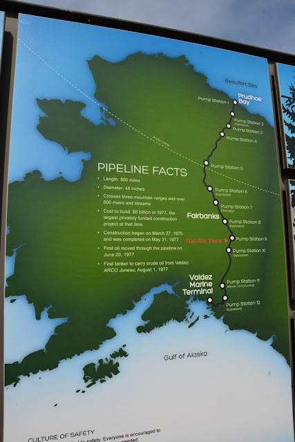 Alaska Pipeline north south